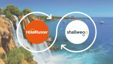 HotelRunner ve Shallwego iş birliği