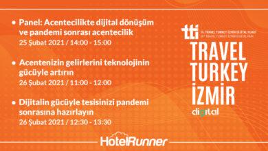 14. Travel Turkey İzmir için geri sayım başladı!