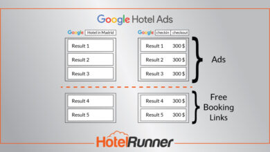 Google Free Booking Links are available on HotelRunner!